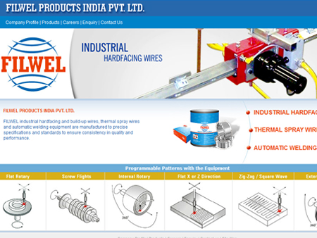 Filwel Products India Pvt. Ltd., Mumbai, (India)